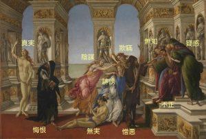 アペレスの誹謗注釈